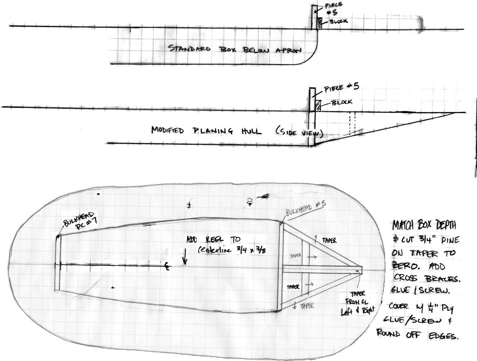 Layout Boat Plans